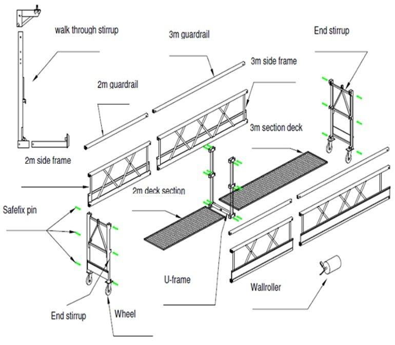 Modular Cradles
