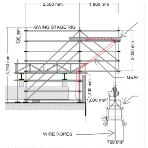 Design, Supply & Install